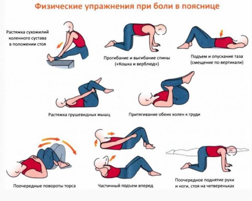 Боли в спине при ходьбе что делать
