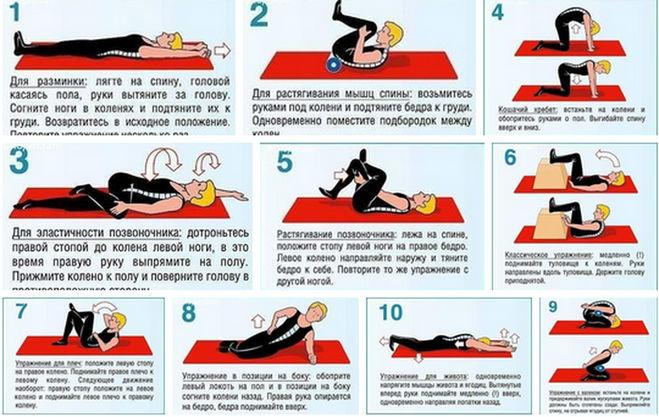 Что делать при боли в спине по утрам