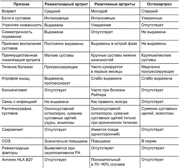 Паразиты печени человека симптомы