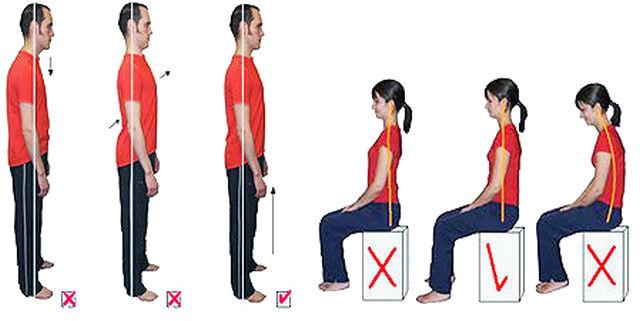 Упражнения для спины от сколиотической осанки