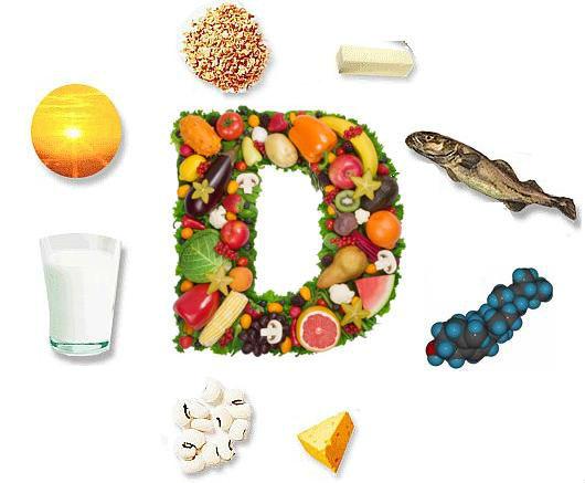 Натуральные витамины для суставов