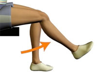 сгибание колена