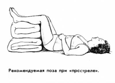 Лечебное положение при люмбаго