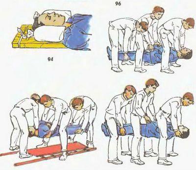 Транспортировка пациента с травмой позвоночника