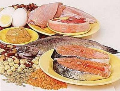 Витамины для хрящей и суставов