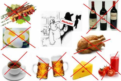 Вредные продукты для суставов
