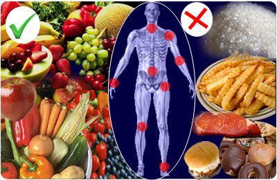 полезная для суставов еда
