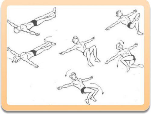 """Схема упражнения """"крокодил"""""""