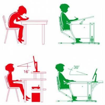 Правильная поза при работе за столом