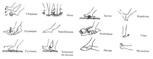 Гимнастика для стопы