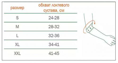 Размерная таблица локтевых ортезов