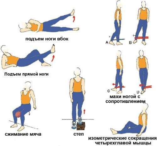 Упражнения при боли в колене