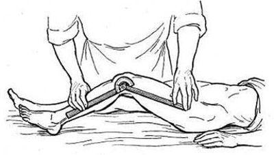 Угломер и колено