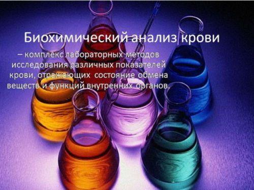 Биоанализ крови