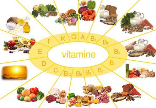 Продукты и содержащиеся в них витамины