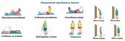ЛФК для коленей
