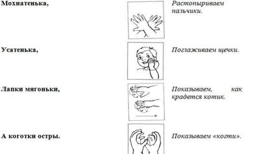 """Упражнение """"Кошечка"""" для пальчиков"""